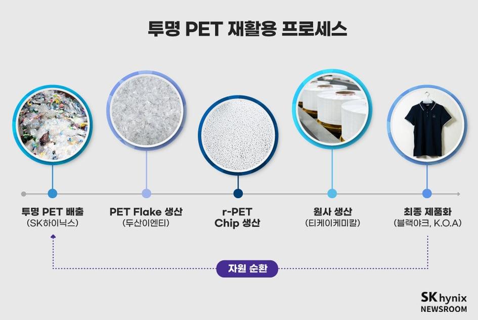프리-플라스틱-인포