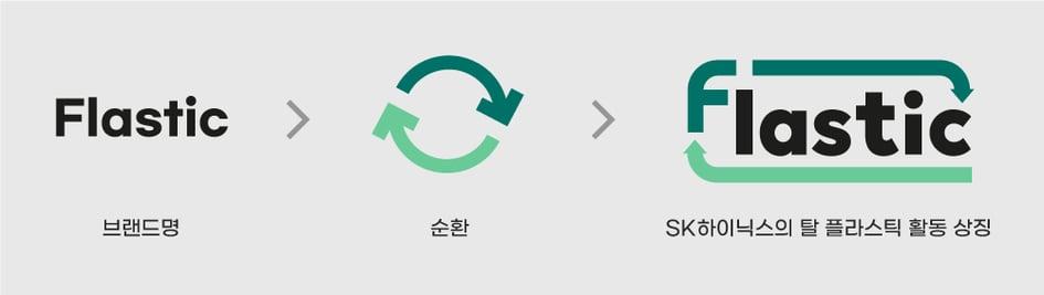 프리플라스틱_로고